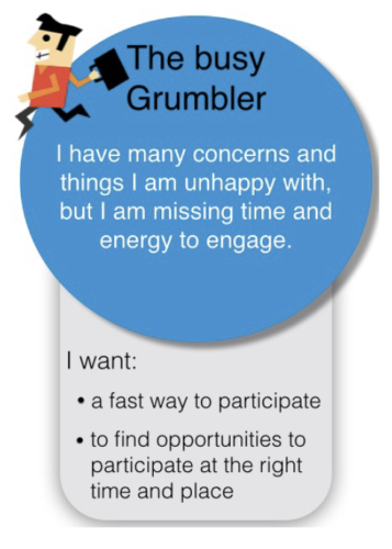 """Bild zeigt den Busy Grumbler. """"I have many concerns and things I am unhappy with, but I am missing time and energy to engage."""" Resultierend daraus die """"I want""""-Statements: """"I want a fast way to participate."""" """"I want to find opportunities to participate at the right time and place""""."""